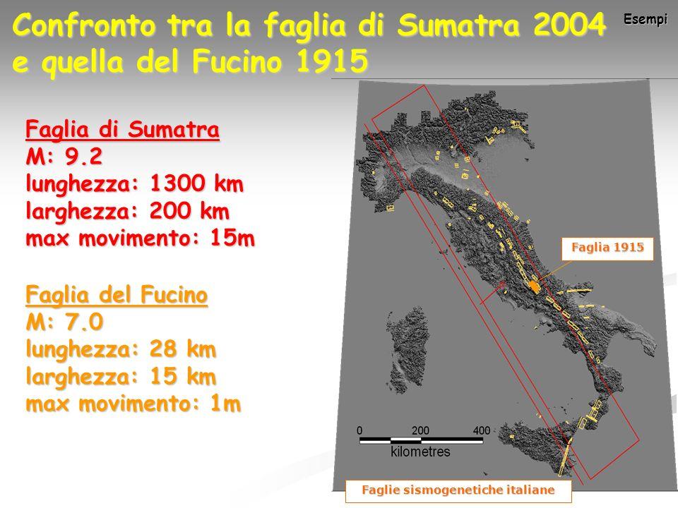 Faglie sismogenetiche italiane