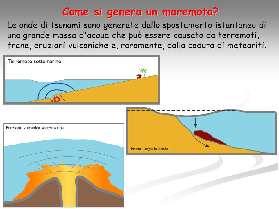 Come si genera un maremoto
