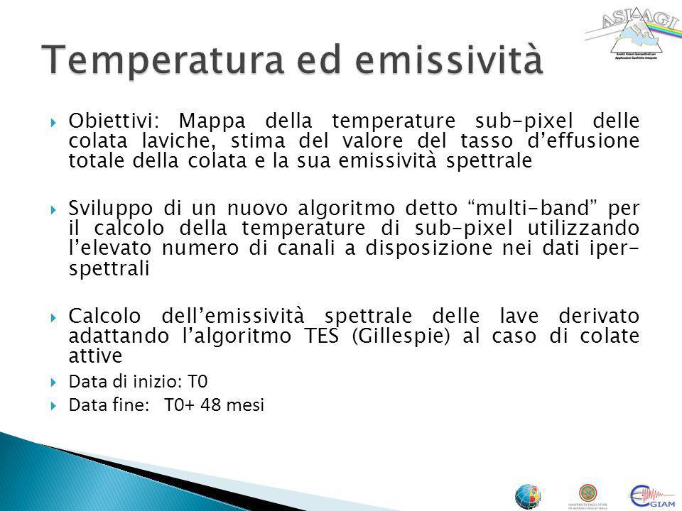 Temperatura ed emissività