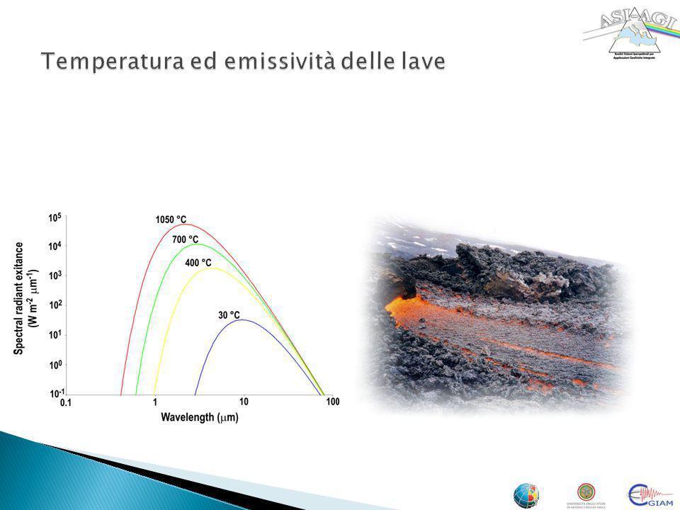 Temperatura ed emissività delle lave