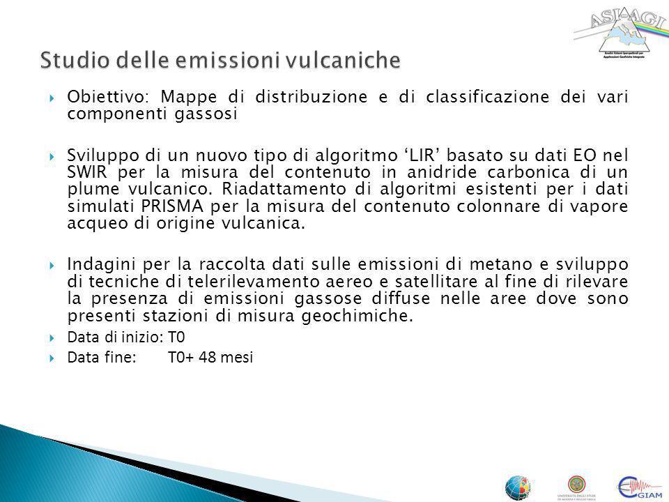Studio delle emissioni vulcaniche
