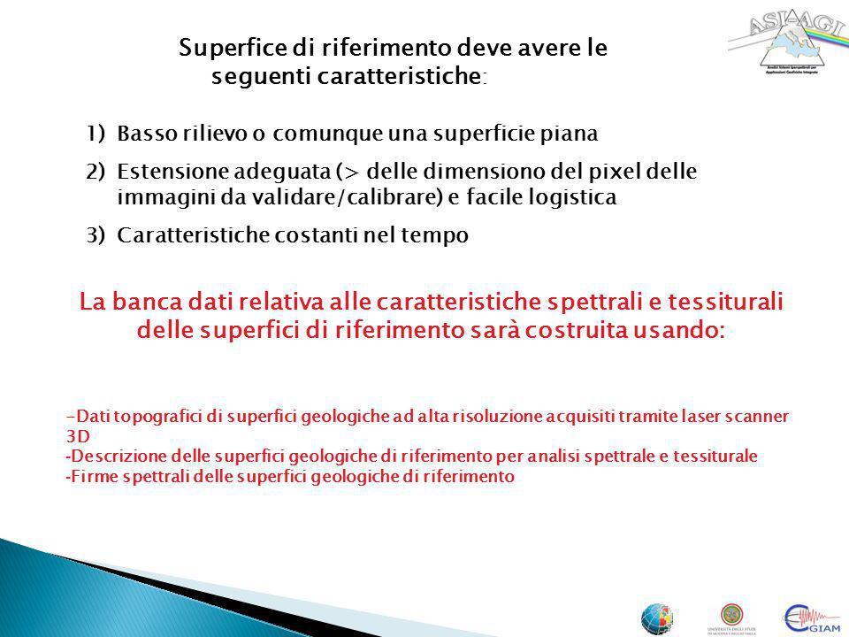 Superfice di riferimento deve avere le seguenti caratteristiche: