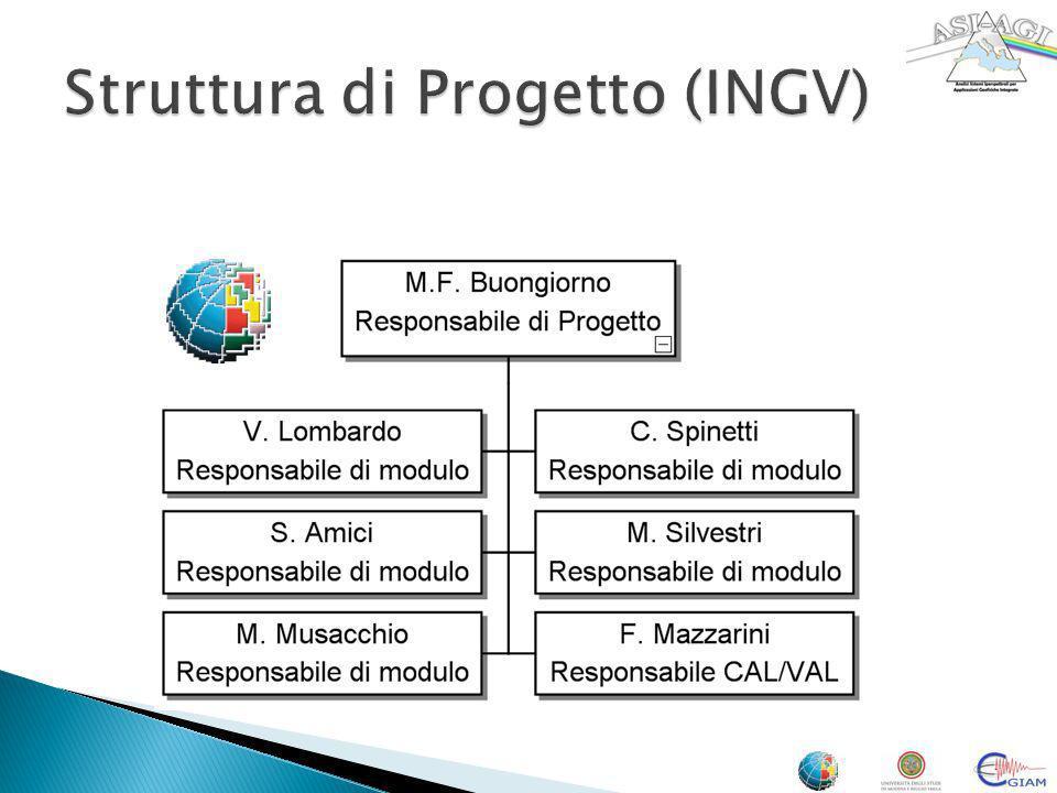 Struttura di Progetto (INGV)