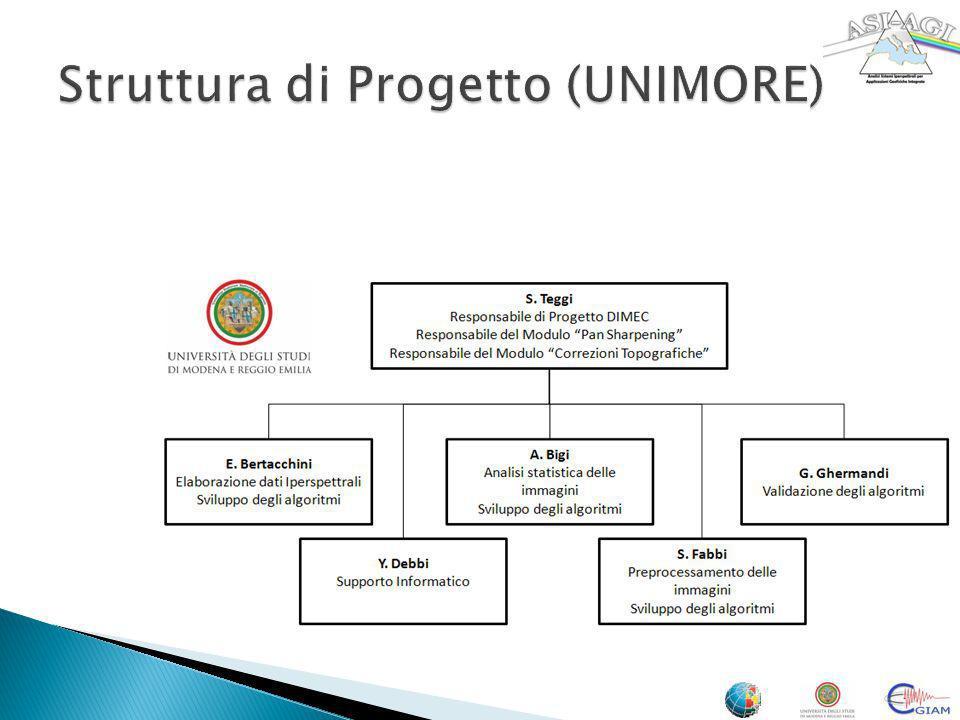 Struttura di Progetto (UNIMORE)