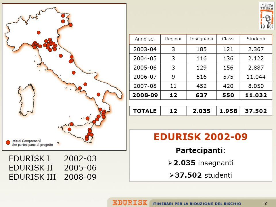 EDURISK 2002-09 EDURISK I 2002-03 EDURISK II 2005-06