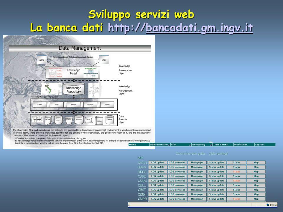 La banca dati http://bancadati.gm.ingv.it
