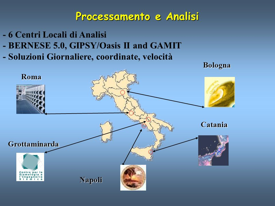 Processamento e Analisi