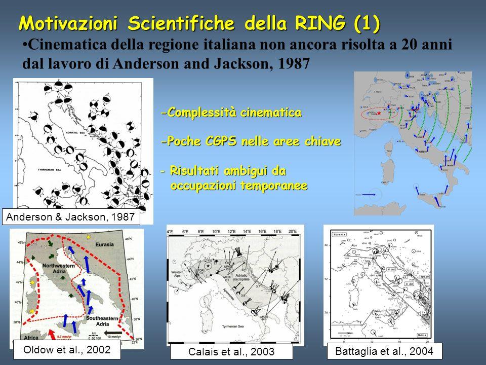 Motivazioni Scientifiche della RING (1)
