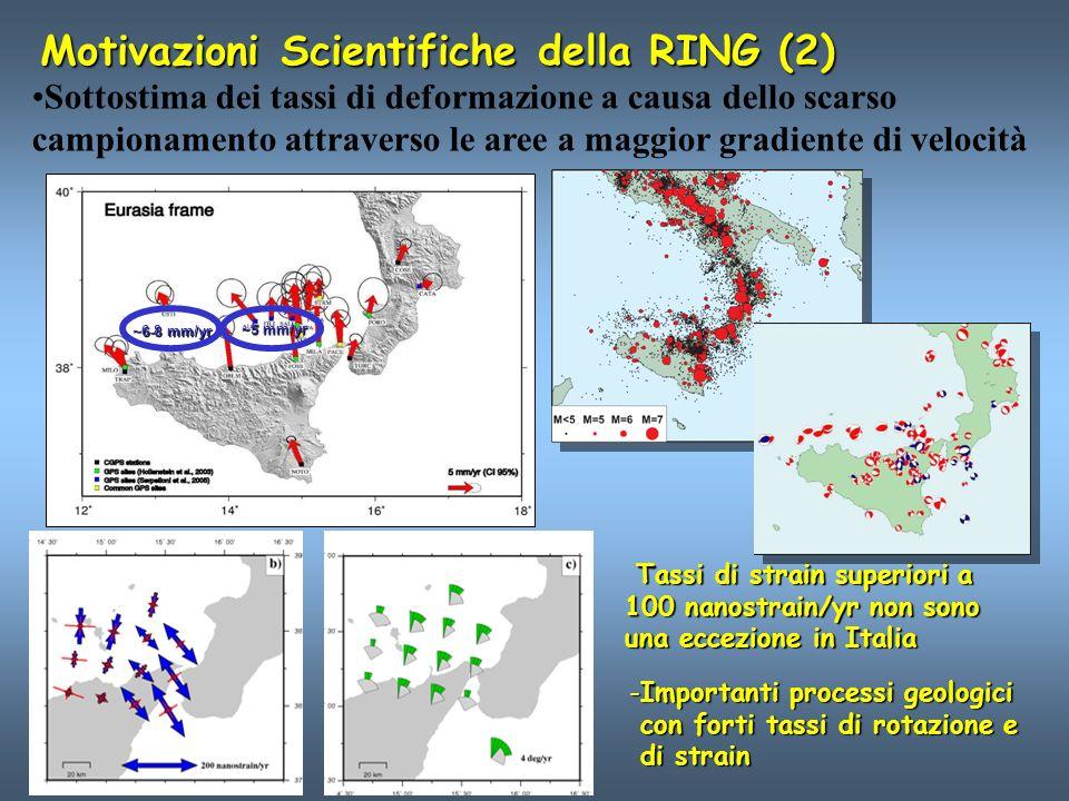 Motivazioni Scientifiche della RING (2)