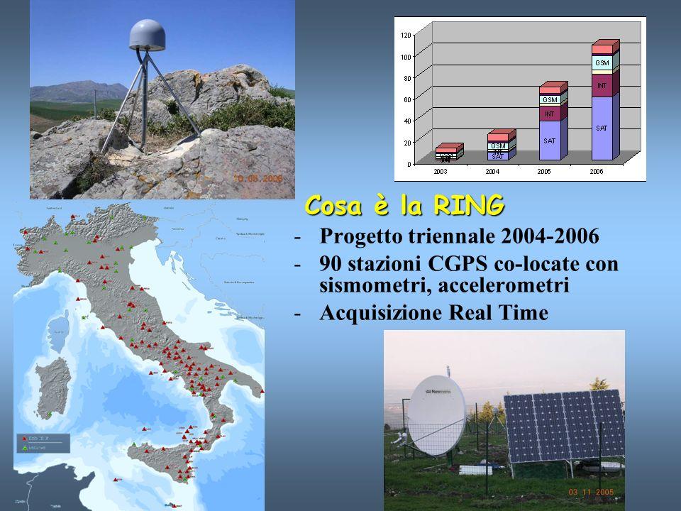 Cosa è la RING Progetto triennale 2004-2006