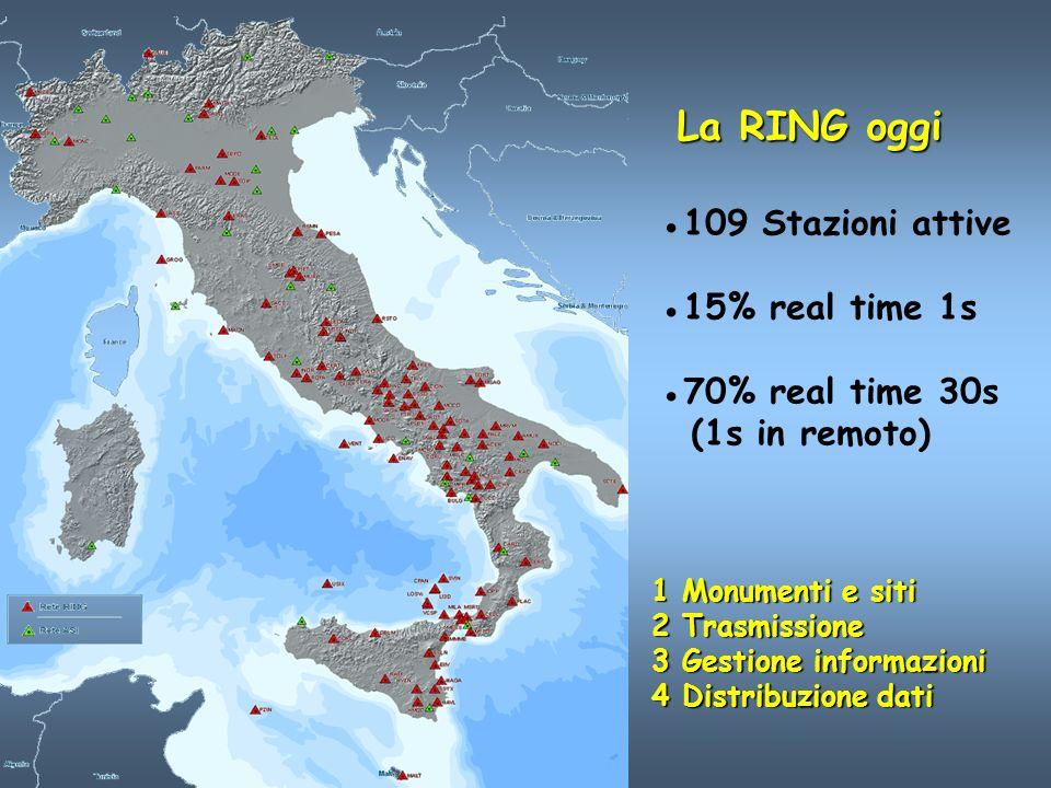 La RING oggi ●109 Stazioni attive ●15% real time 1s ●70% real time 30s (1s in remoto)