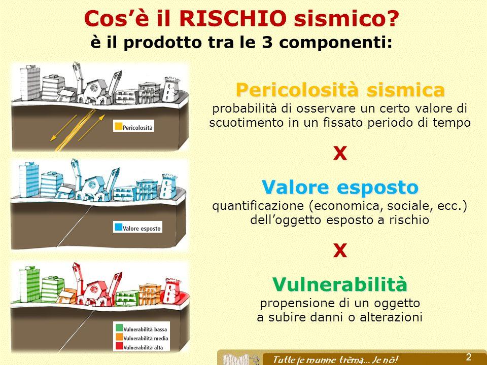 Cos'è il RISCHIO sismico è il prodotto tra le 3 componenti: