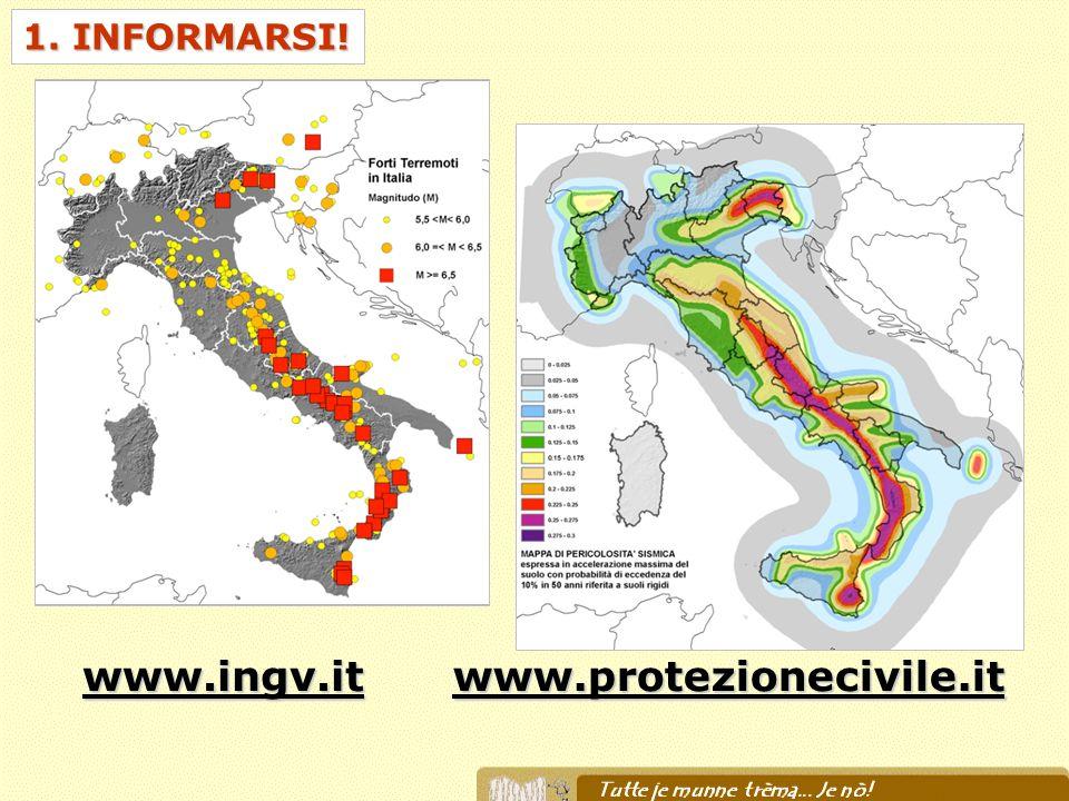 1. INFORMARSI! www.ingv.it www.protezionecivile.it