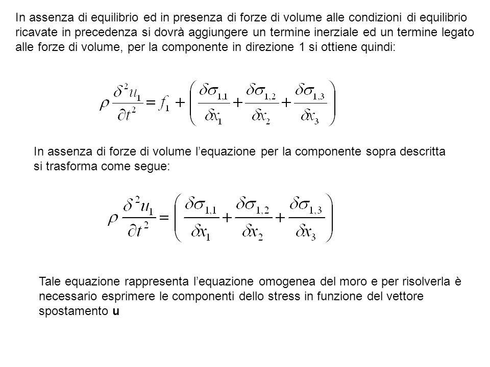In assenza di equilibrio ed in presenza di forze di volume alle condizioni di equilibrio