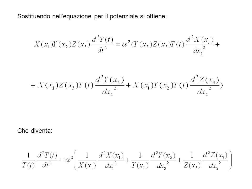 Sostituendo nell'equazione per il potenziale si ottiene: