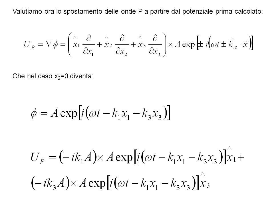 Valutiamo ora lo spostamento delle onde P a partire dal potenziale prima calcolato: