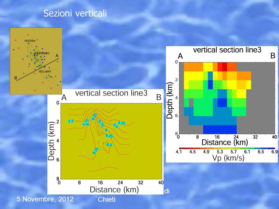 Sezioni verticali 5 Novembre, 2012 Seminario Università di Chieti