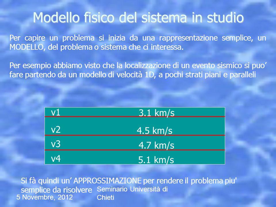 Modello fisico del sistema in studio