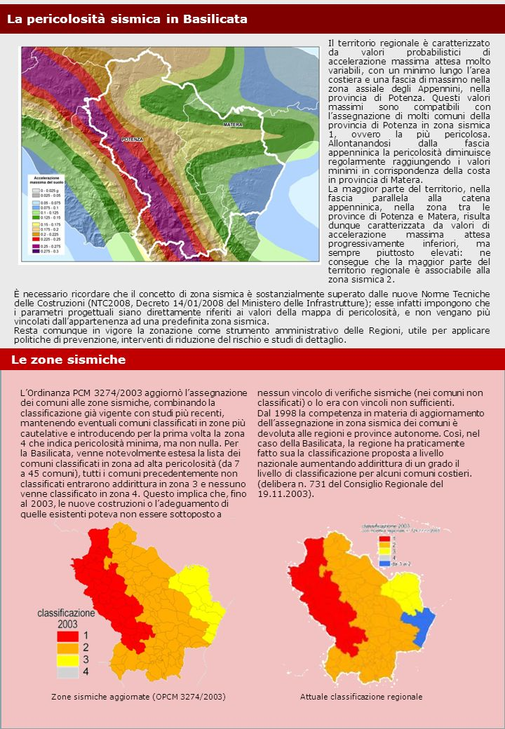 Zone sismiche aggiornate (OPCM 3274/2003)