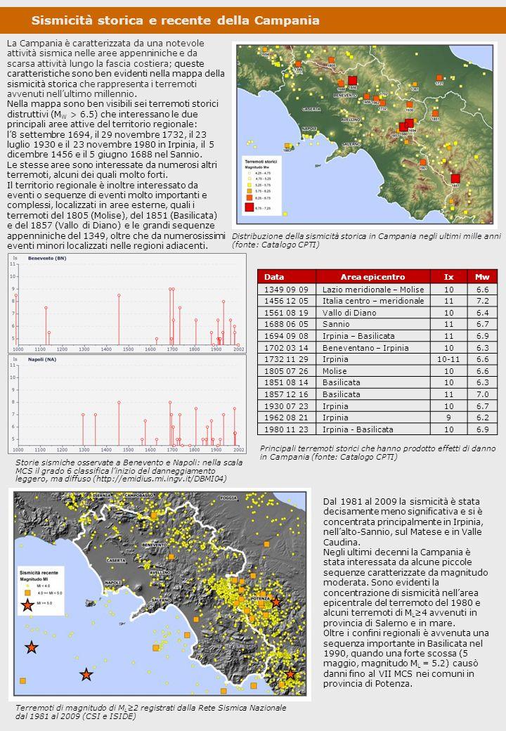 Sismicità storica e recente della Campania