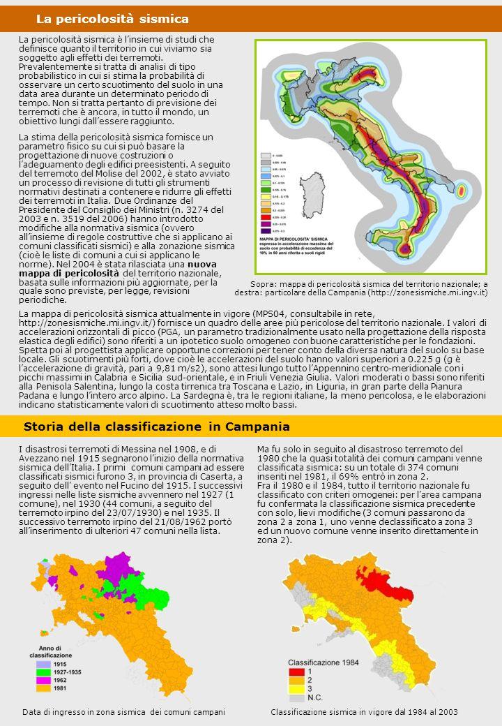 Classificazione sismica in vigore dal 1984 al 2003