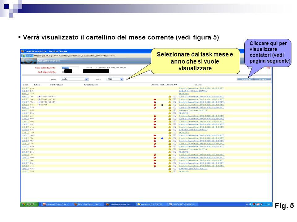 Verrà visualizzato il cartellino del mese corrente (vedi figura 5)