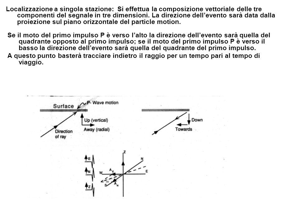 Localizzazione a singola stazione: Si effettua la composizione vettoriale delle tre componenti del segnale in tre dimensioni. La direzione dell'evento sarà data dalla proiezione sul piano orizzontale del particle motion.