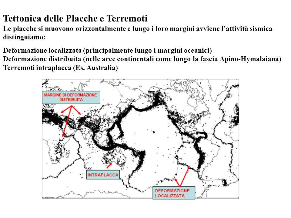 Tettonica delle Placche e Terremoti Le placche si muovono orizzontalmente e lungo i loro margini avviene l'attività sismica distinguiamo: