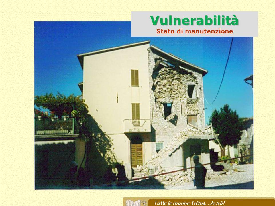 Vulnerabilità Stato di manutenzione