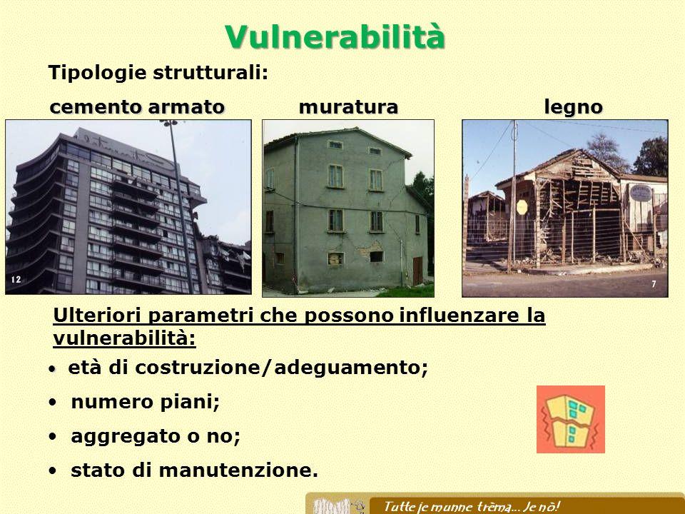 Vulnerabilità cemento armato muratura legno