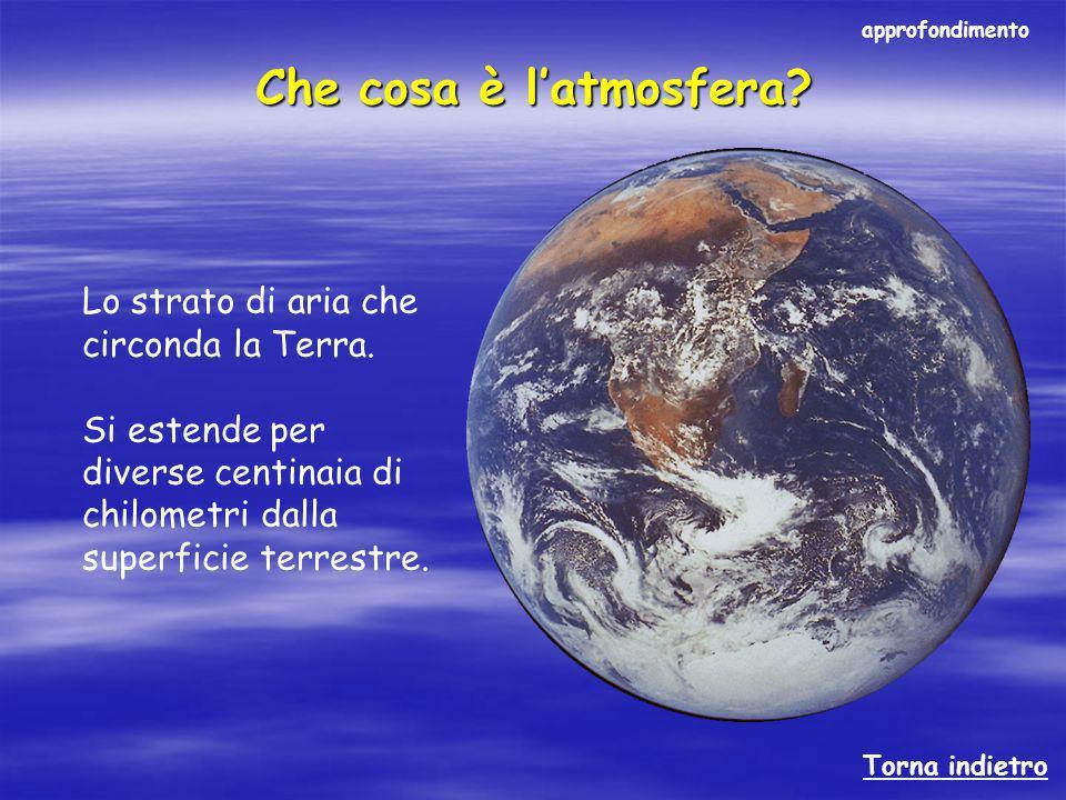 Che cosa è l'atmosfera Lo strato di aria che circonda la Terra.