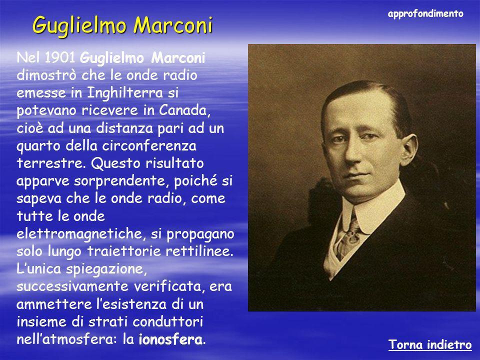 approfondimento Guglielmo Marconi.