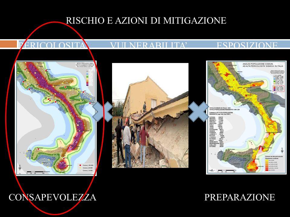 RISCHIO E AZIONI DI MITIGAZIONE