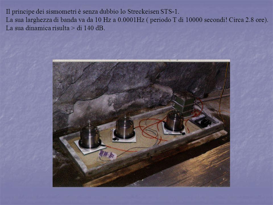 Il principe dei sismometri è senza dubbio lo Streckeisen STS-1.