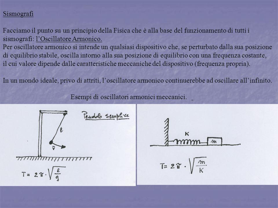 Sismografi Facciamo il punto su un principio della Fisica che è alla base del funzionamento di tutti i.