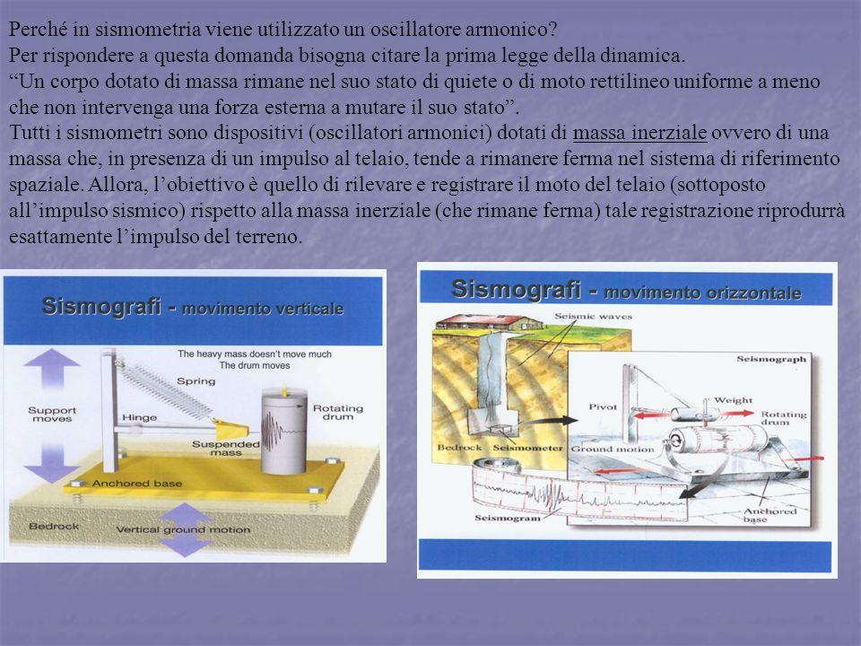 Perché in sismometria viene utilizzato un oscillatore armonico