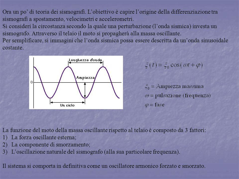 Ora un po' di teoria dei sismografi