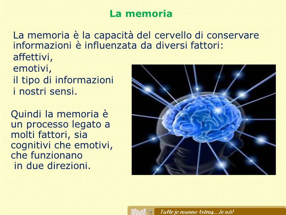 La memoria La memoria è la capacità del cervello di conservare informazioni è influenzata da diversi fattori: