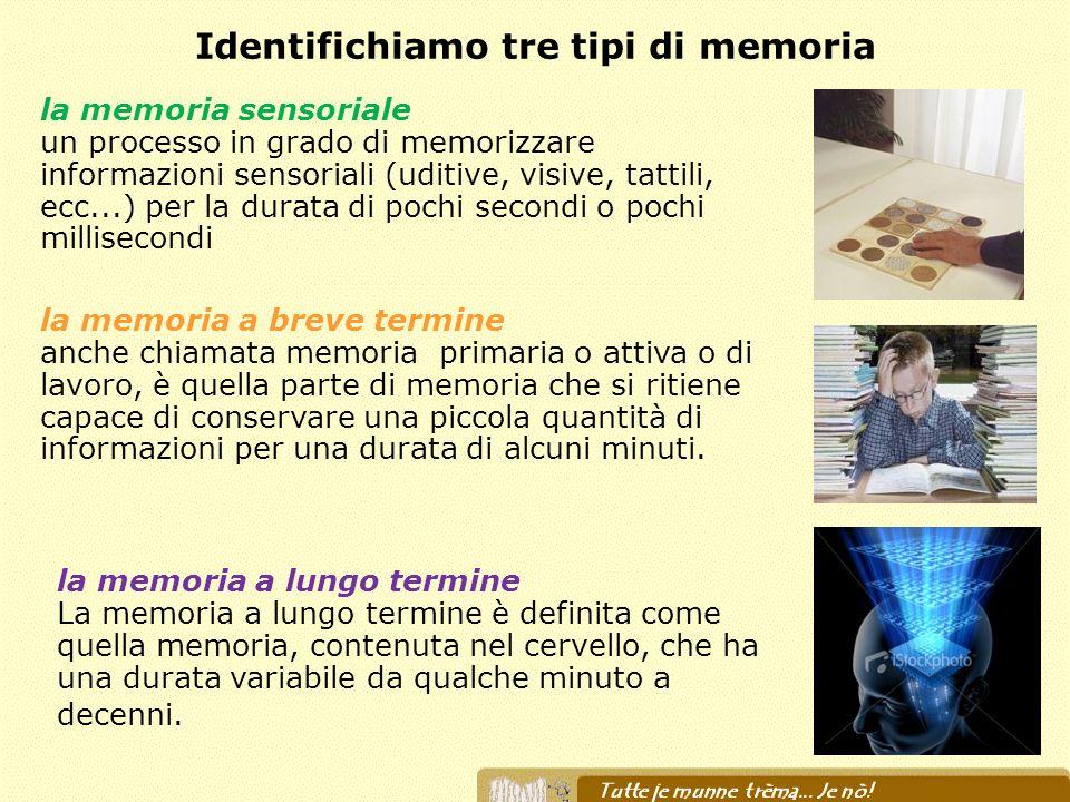 Identifichiamo tre tipi di memoria