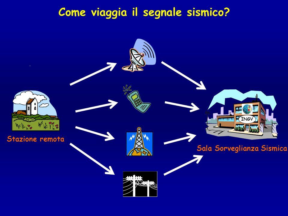 Come viaggia il segnale sismico
