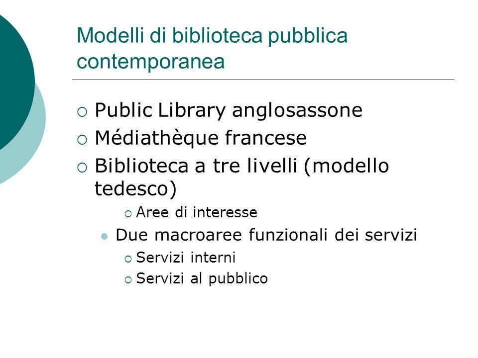 Modelli di biblioteca pubblica contemporanea