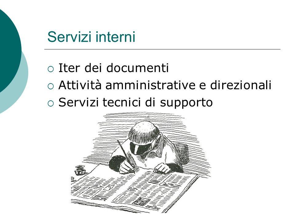 Servizi interni Iter dei documenti