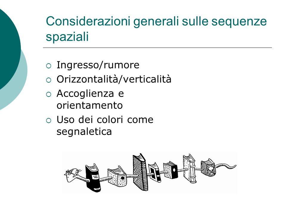 Considerazioni generali sulle sequenze spaziali
