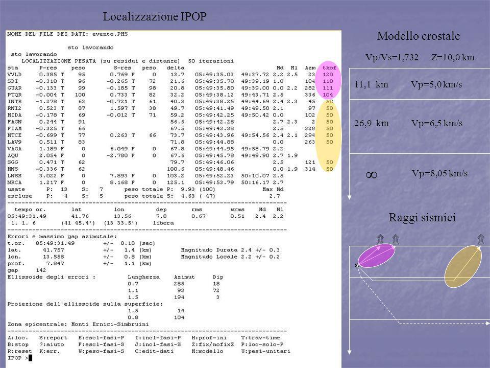 ∞ Localizzazione IPOP Modello crostale Raggi sismici ۩ ۩ ۩ *