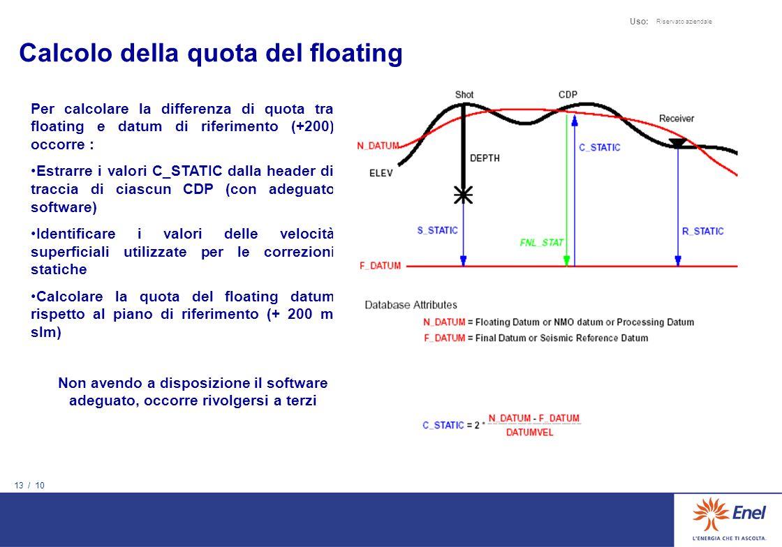 Calcolo della quota del floating