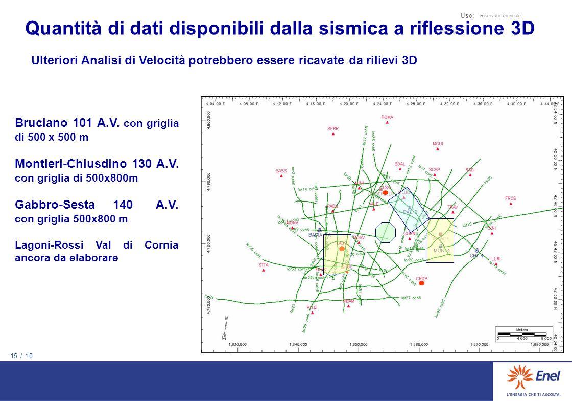 Quantità di dati disponibili dalla sismica a riflessione 3D