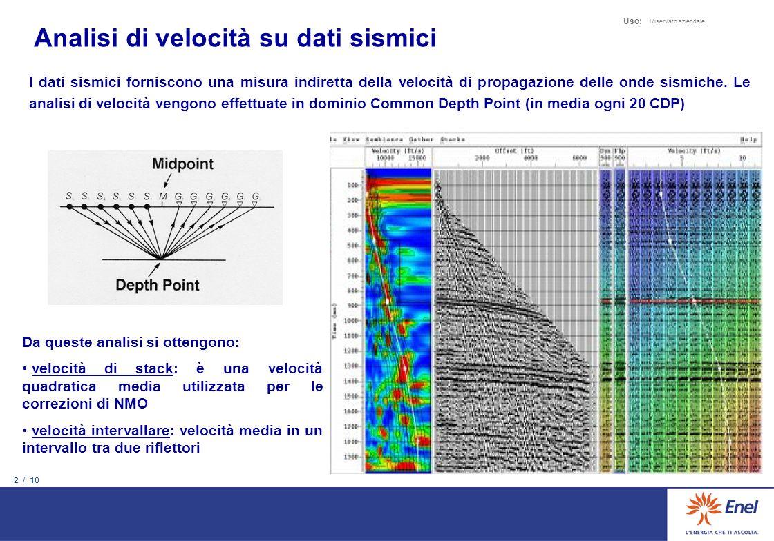 Analisi di velocità su dati sismici