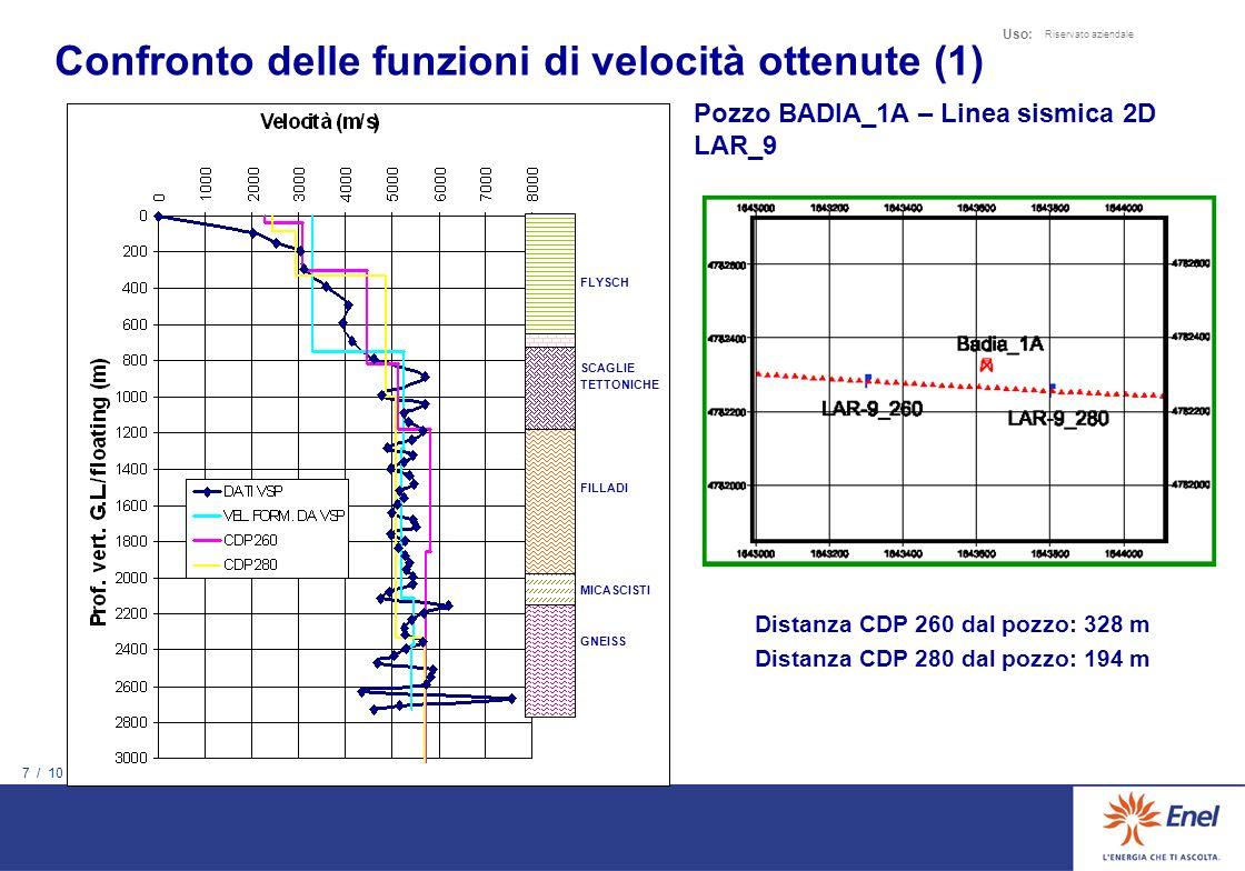 Confronto delle funzioni di velocità ottenute (1)