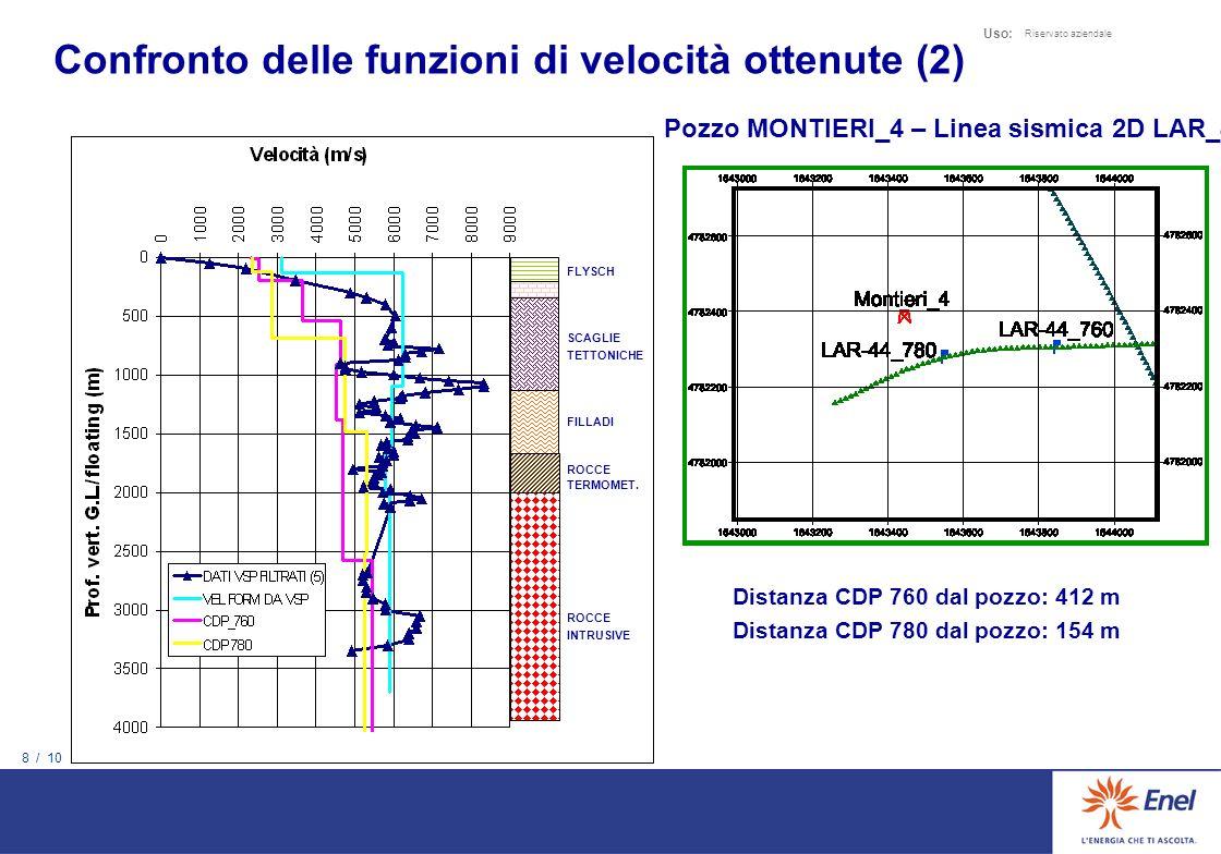 Confronto delle funzioni di velocità ottenute (2)