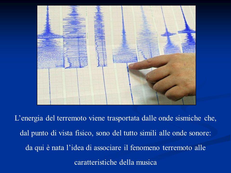 L'energia del terremoto viene trasportata dalle onde sismiche che,